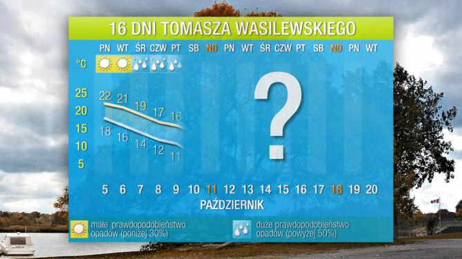 Prognoza pogody na 16 dni: wielkie ochłodzenie bardzo blisko